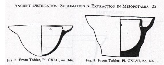 алхимия в древнем шумере